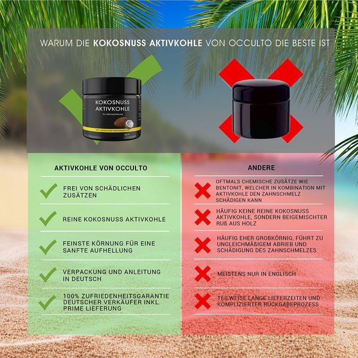 Kokosnuss Unterschied zu anderen