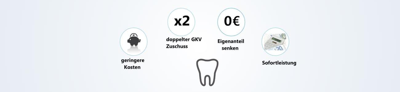 Ergo-Direkt- Zahnversicherung